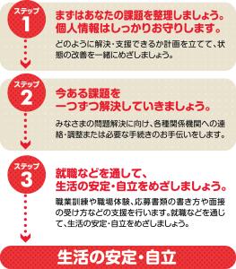 step1_3